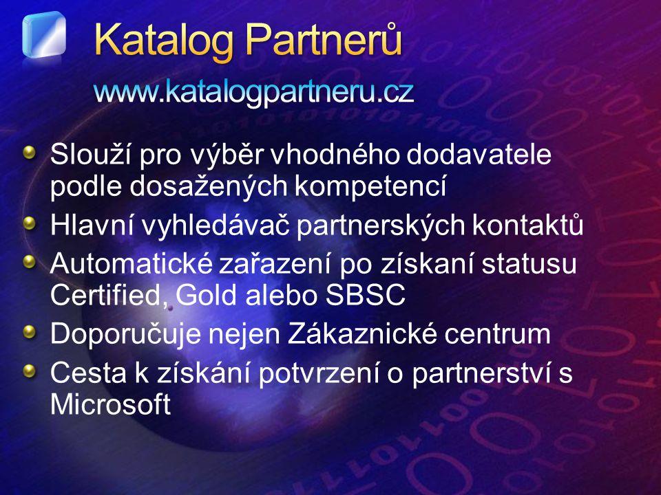 Slouží pro výběr vhodného dodavatele podle dosažených kompetencí Hlavní vyhledávač partnerských kontaktů Automatické zařazení po získaní statusu Certified, Gold alebo SBSC Doporučuje nejen Zákaznické centrum Cesta k získání potvrzení o partnerství s Microsoft