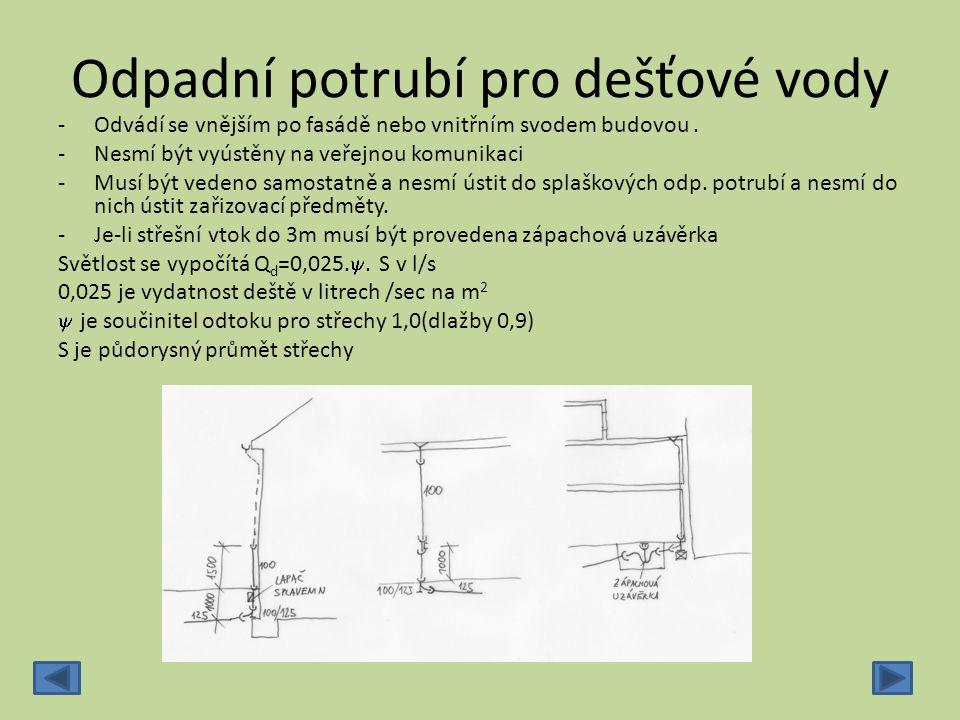 Odpadní potrubí pro dešťové vody ‐Odvádí se vnějším po fasádě nebo vnitřním svodem budovou. ‐Nesmí být vyústěny na veřejnou komunikaci ‐Musí být veden
