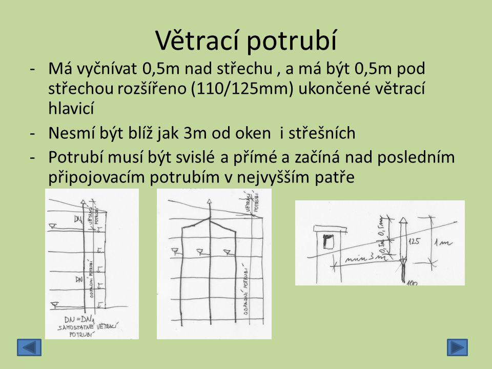 Větrací potrubí ‐Má vyčnívat 0,5m nad střechu, a má být 0,5m pod střechou rozšířeno (110/125mm) ukončené větrací hlavicí ‐Nesmí být blíž jak 3m od oke