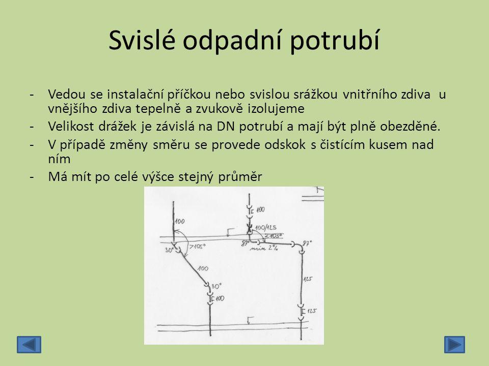 Svislé odpadní potrubí ‐Vedou se instalační příčkou nebo svislou srážkou vnitřního zdiva u vnějšího zdiva tepelně a zvukově izolujeme ‐Velikost drážek