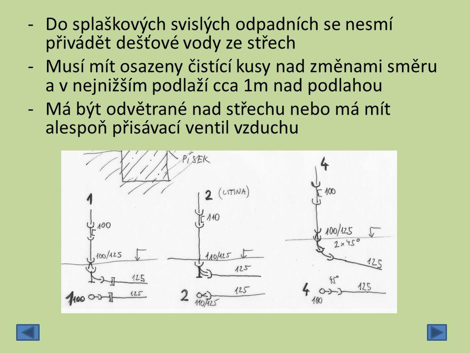 ‐Světlost potrubí je minimálně: 70mm pro umyvadla, dřezy, pisoáry, sprchy 100mm pro WC, velkokuchyňské zařízení Jinak se stanovuje výpočtem dle ČSN viz také učebnice str.