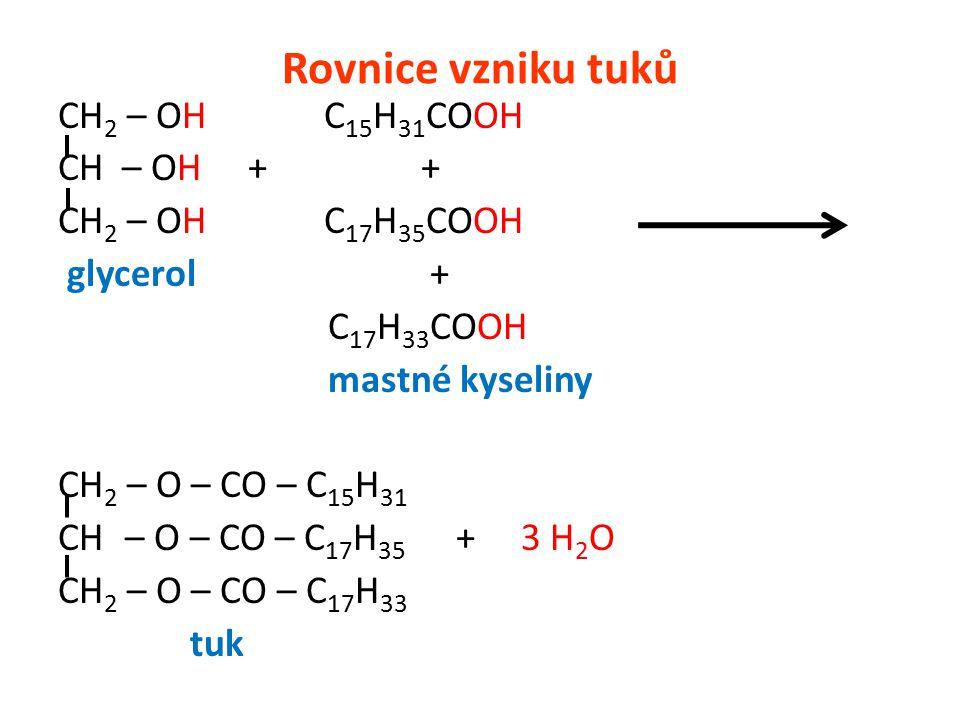 Rovnice vzniku tuků CH 2 – OH C 15 H 31 COOH CH – OH + + CH 2 – OH C 17 H 35 COOH glycerol + C 17 H 33 COOH mastné kyseliny CH 2 – O – CO – C 15 H 31 CH – O – CO – C 17 H 35 + 3 H 2 O CH 2 – O – CO – C 17 H 33 tuk
