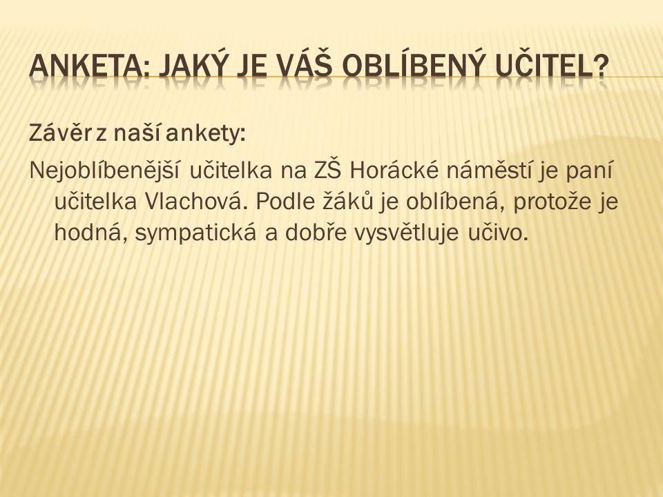 Závěr z naší ankety: Nejoblíbenější učitelka na ZŠ Horácké náměstí je paní učitelka Vlachová.