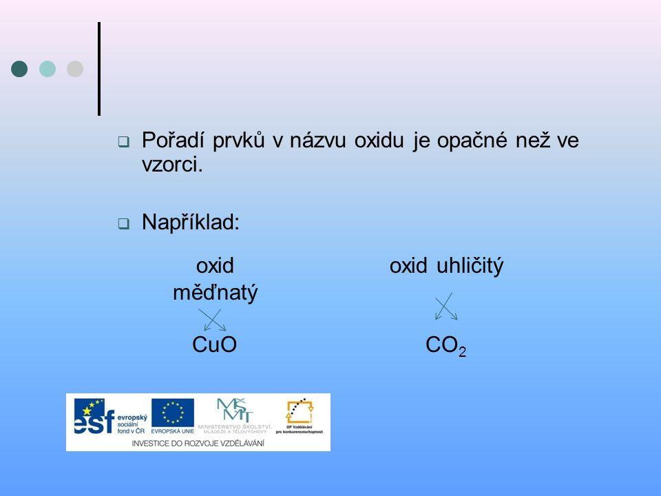  Pořadí prvků v názvu oxidu je opačné než ve vzorci.  Například: oxid měďnatý CuO oxid uhličitý CO 2