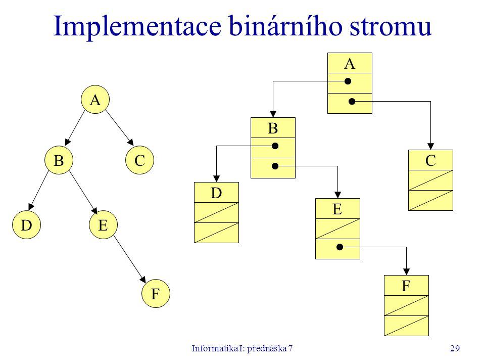 Informatika I: přednáška 729 Implementace binárního stromu A D CB E A C B E D F F