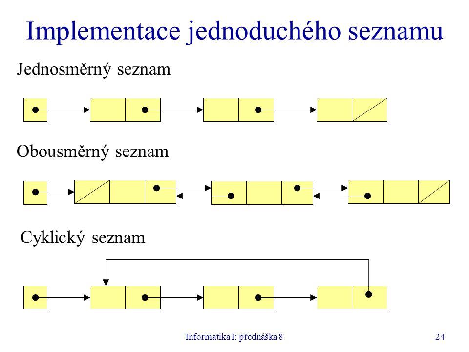Informatika I: přednáška 824 Implementace jednoduchého seznamu Jednosměrný seznam Obousměrný seznam Cyklický seznam
