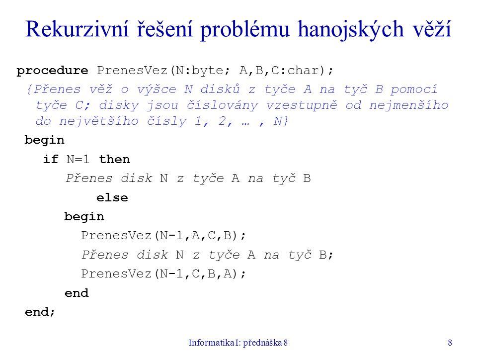 Informatika I: přednáška 89 program Hanoj; {$APPTYPE CONSOLE} var N:byte; S:string; Plan:TextFile; procedure PrenesVez(N:byte; A,B,C:char); {prenese vez o vysce N z tyce A na tyc B pomoci tyce C} begin if N=1 then writeln(Plan, Prenes disk ,N:3, z ,A, na ,B) else begin PrenesVez(N-1,A,C,B); writeln(Plan, Prenes disk ,N:3, z ,A, na ,B); PrenesVez(N-1,C,B,A); end;