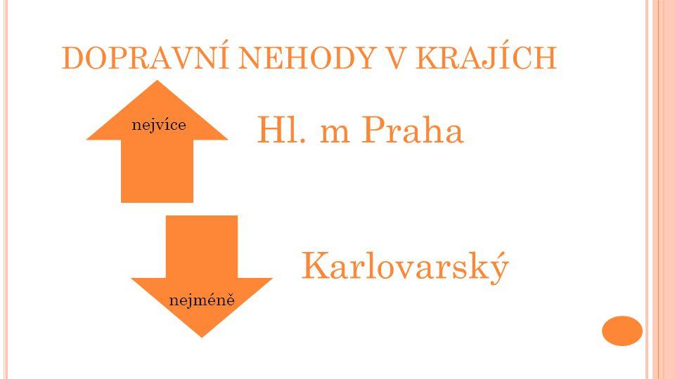 DOPRAVNÍ NEHODY V KRAJÍCH Hl. m Praha Karlovarský nejvíce nejméně