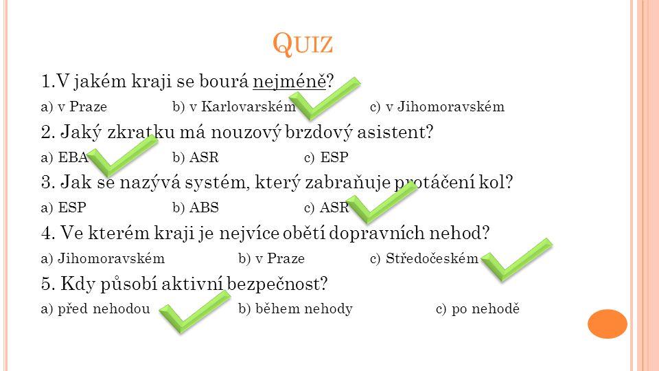 Q UIZ 1.V jakém kraji se bourá nejméně? a) v Prazeb) v Karlovarskémc) v Jihomoravském 2. Jaký zkratku má nouzový brzdový asistent? a) EBAb) ASR c) ESP