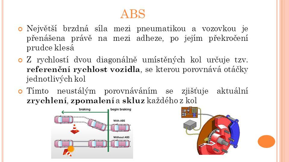 ABS Největší brzdná síla mezi pneumatikou a vozovkou je přenášena právě na mezi adheze, po jejím překročení prudce klesá Z rychlostí dvou diagonálně u