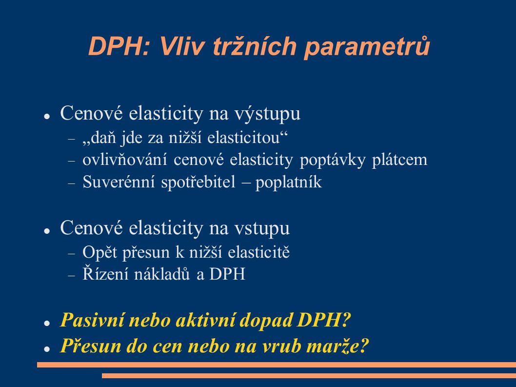 """DPH: Vliv tržních parametrů Cenové elasticity na výstupu  """"daň jde za nižší elasticitou""""  ovlivňování cenové elasticity poptávky plátcem  Suverénní"""