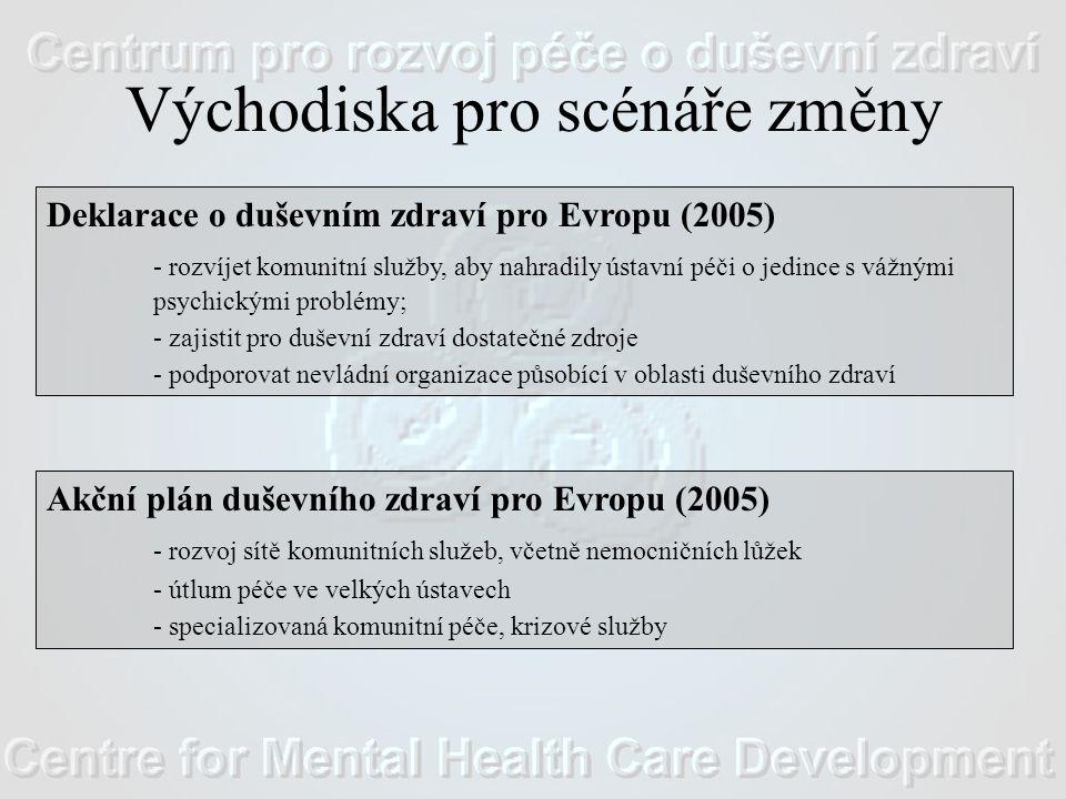 Východiska pro scénáře změny Deklarace o duševním zdraví pro Evropu (2005) - rozvíjet komunitní služby, aby nahradily ústavní péči o jedince s vážnými psychickými problémy; - zajistit pro duševní zdraví dostatečné zdroje - podporovat nevládní organizace působící v oblasti duševního zdraví Akční plán duševního zdraví pro Evropu (2005) - rozvoj sítě komunitních služeb, včetně nemocničních lůžek - útlum péče ve velkých ústavech - specializovaná komunitní péče, krizové služby