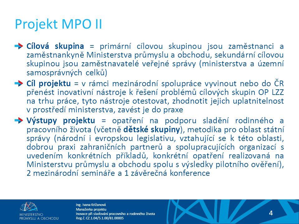 Ing. Ivana Križanová Manažerka projektu Inovace při slaďování pracovního a rodinného života Reg.č. CZ.1.04/5.1.00/81.00005 4 Projekt MPO II Cílová sku