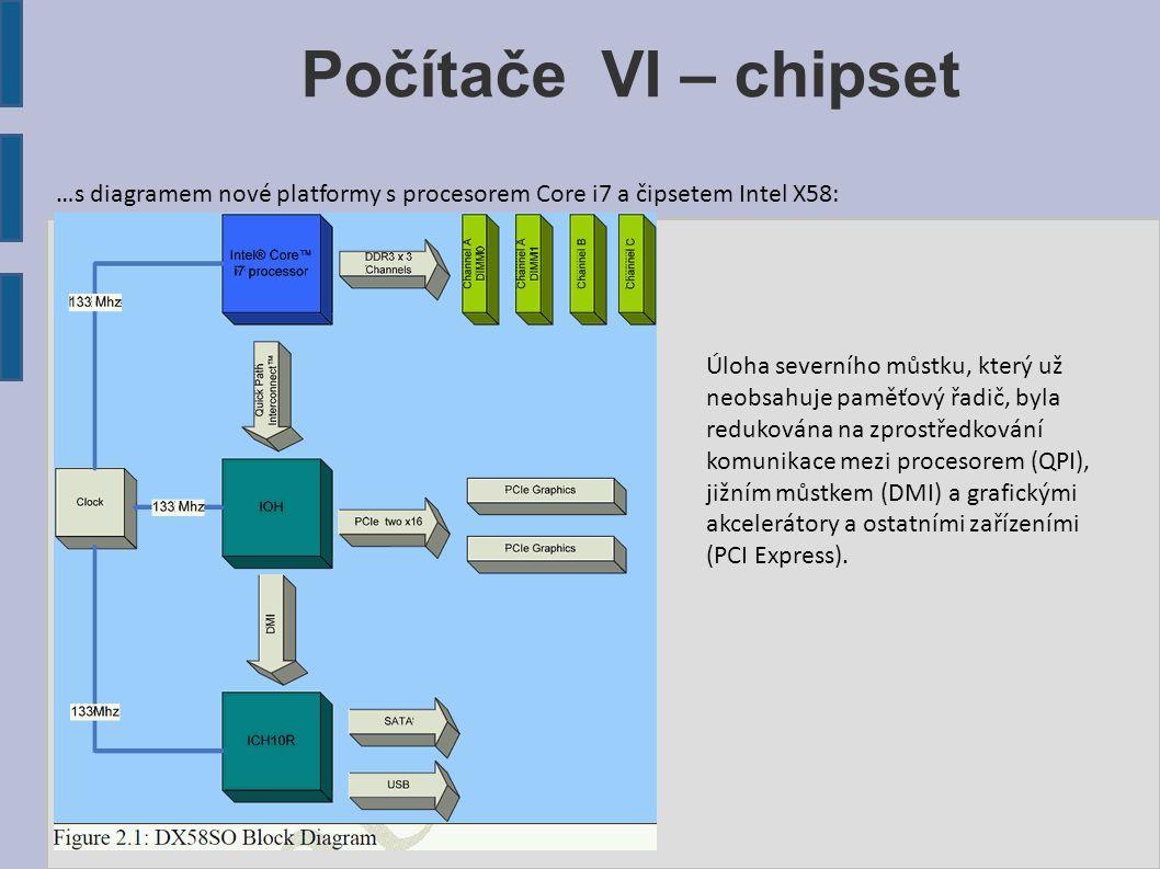 Počítače VI – chipset …s diagramem nové platformy s procesorem Core i7 a čipsetem Intel X58: Úloha severního můstku, který už neobsahuje paměťový řadič, byla redukována na zprostředkování komunikace mezi procesorem (QPI), jižním můstkem (DMI) a grafickými akcelerátory a ostatními zařízeními (PCI Express).