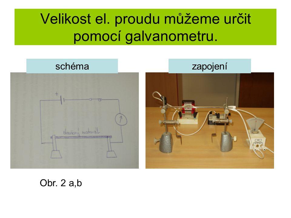 Velikost el. proudu můžeme určit pomocí galvanometru. schémazapojení Obr. 2 a,b
