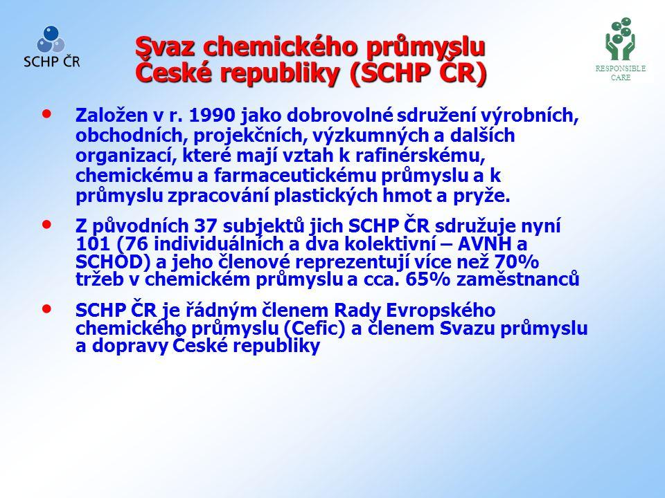 Svaz chemického průmyslu České republiky (SCHP ČR) Založen v r.