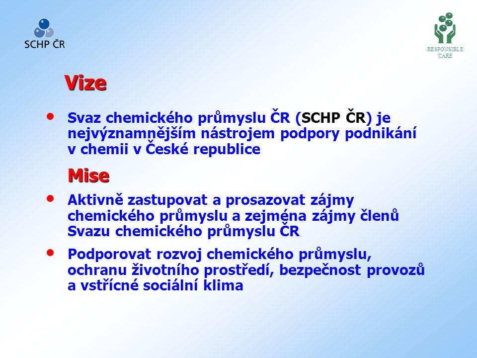 RESPONSIBLE CARE Vize Vize Svaz chemického průmyslu ČR (SCHP ČR) je nejvýznamnějším nástrojem podpory podnikání v chemii v České republiceMise Aktivně zastupovat a prosazovat zájmy chemického průmyslu a zejména zájmy členů Svazu chemického průmyslu ČR Podporovat rozvoj chemického průmyslu, ochranu životního prostředí, bezpečnost provozů a vstřícné sociální klima