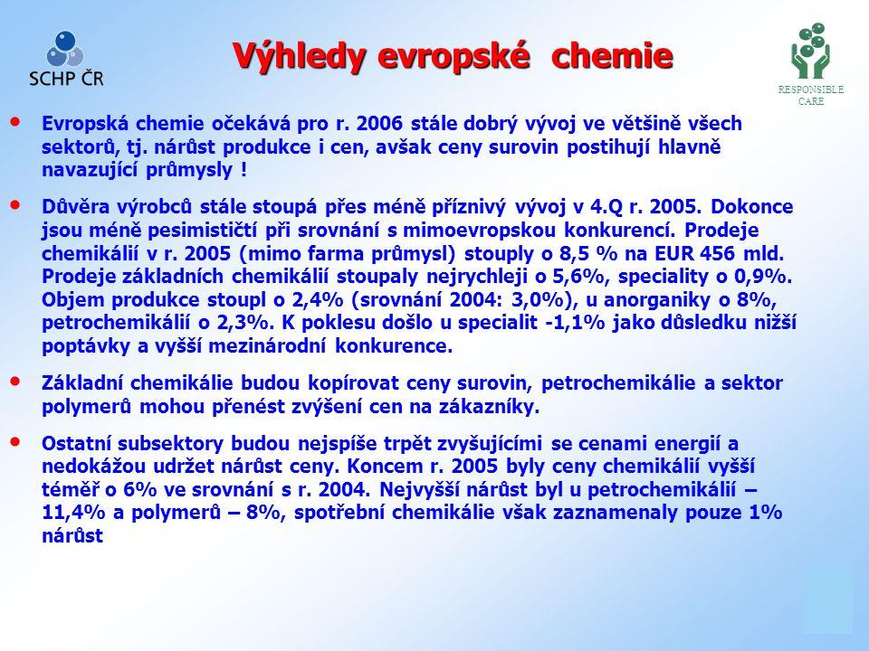 1 9 Evropská chemie očekává pro r. 2006 stále dobrý vývoj ve většině všech sektorů, tj.