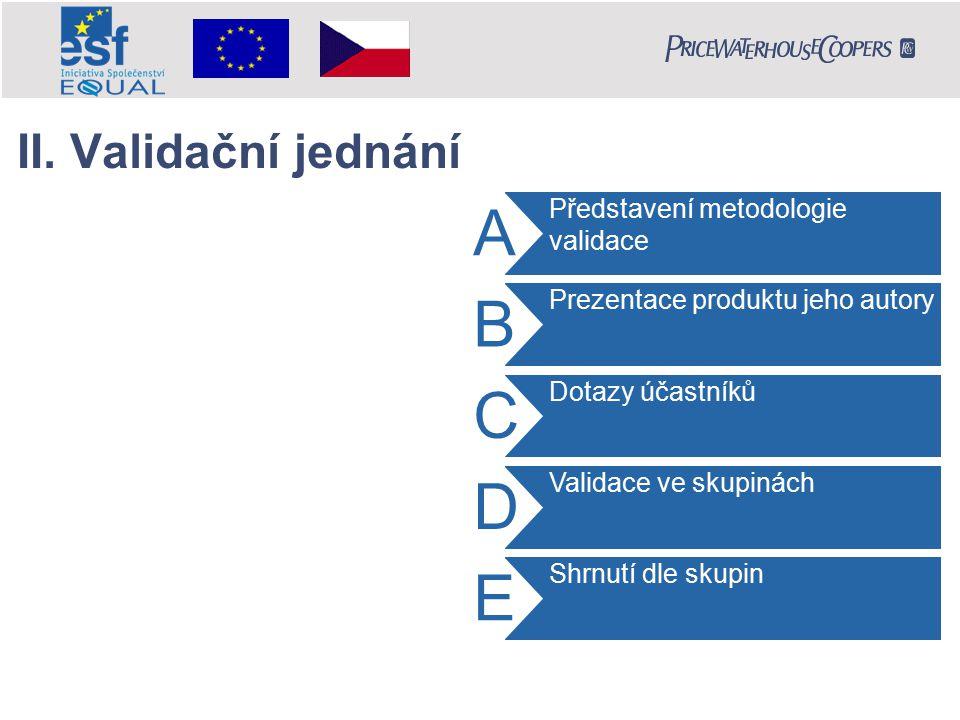 II. Validační jednání Představení metodologie validace A Prezentace produktu jeho autory B Dotazy účastníků C Validace ve skupinách D Shrnutí dle skup