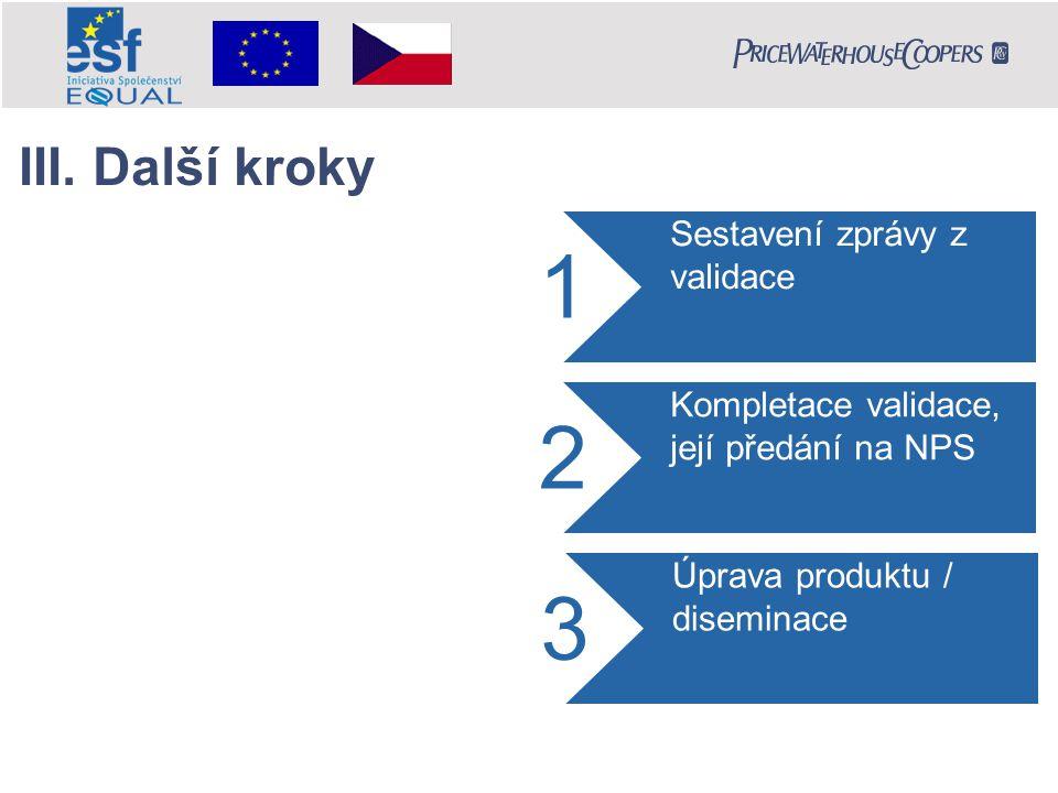 III. Další kroky Sestavení zprávy z validace 1 Kompletace validace, její předání na NPS 2 Úprava produktu / diseminace 3