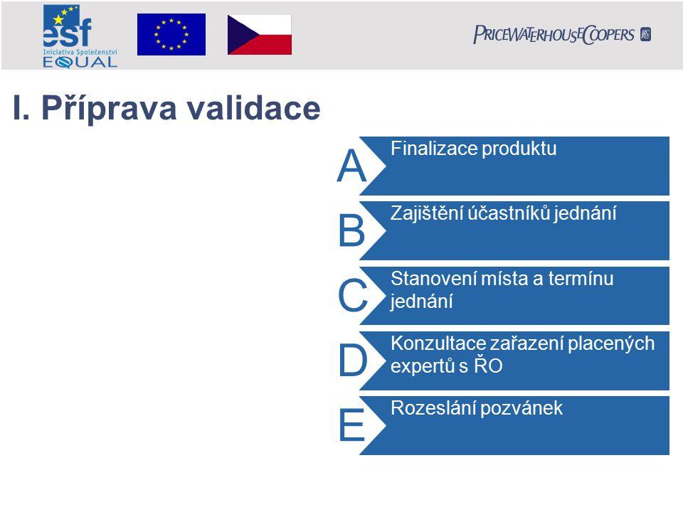 I. Příprava validace Finalizace produktu A Zajištění účastníků jednání B Stanovení místa a termínu jednání C Konzultace zařazení placených expertů s Ř