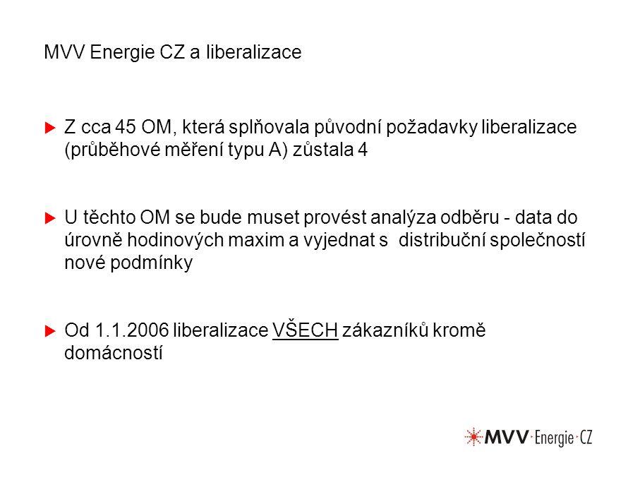 MVV Energie CZ a liberalizace  Z cca 45 OM, která splňovala původní požadavky liberalizace (průběhové měření typu A) zůstala 4  U těchto OM se bude muset provést analýza odběru - data do úrovně hodinových maxim a vyjednat s distribuční společností nové podmínky  Od 1.1.2006 liberalizace VŠECH zákazníků kromě domácností