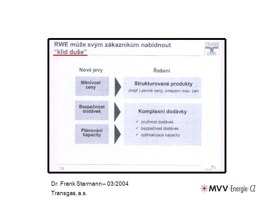 Dr. Frank Starmann – 03/2004 Transgas, a.s.
