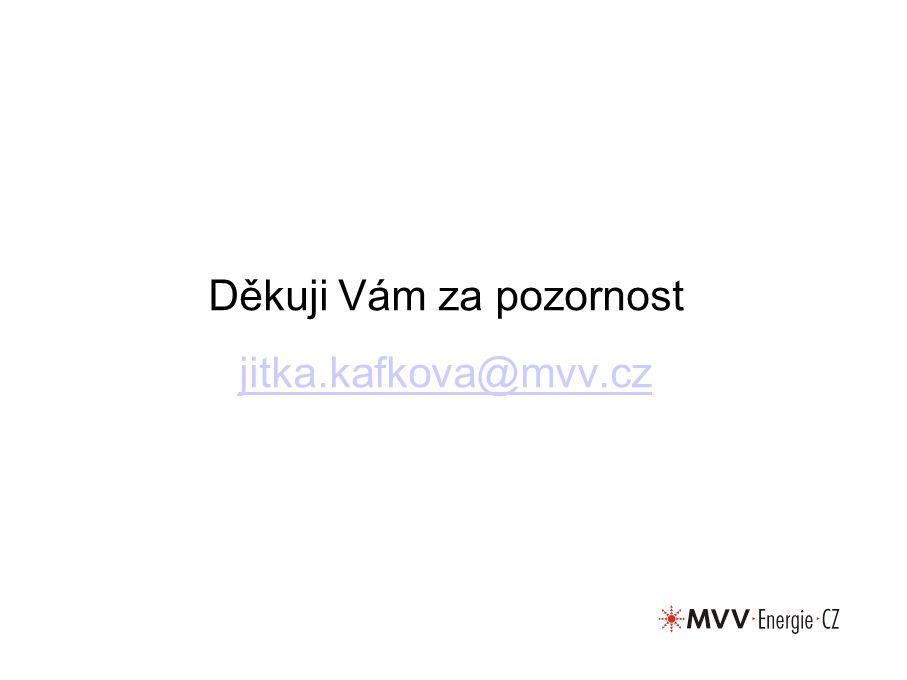 Děkuji Vám za pozornost jitka.kafkova@mvv.cz