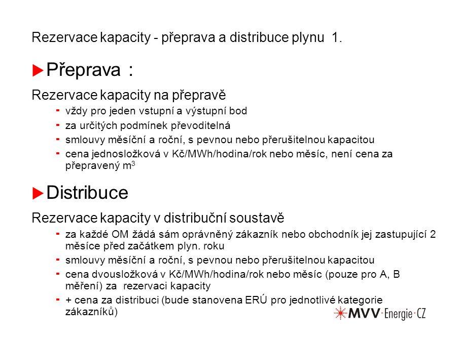 Rezervace kapacity - přeprava a distribuce plynu 1.  Přeprava : Rezervace kapacity na přepravě  vždy pro jeden vstupní a výstupní bod  za určitých
