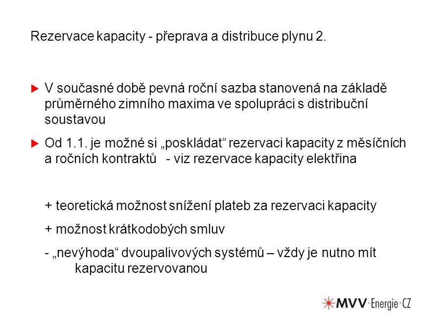 Rezervace kapacity - přeprava a distribuce plynu 2.  V současné době pevná roční sazba stanovená na základě průměrného zimního maxima ve spolupráci s