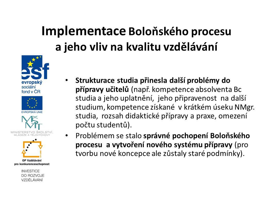Implementace Boloňského procesu a jeho vliv na kvalitu vzdělávání Strukturace studia přinesla další problémy do přípravy učitelů (např. kompetence abs