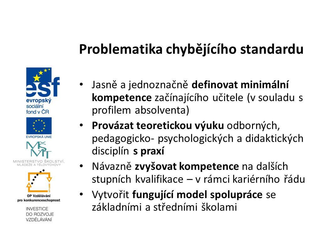 Problematika chybějícího standardu Jasně a jednoznačně definovat minimální kompetence začínajícího učitele (v souladu s profilem absolventa) Provázat