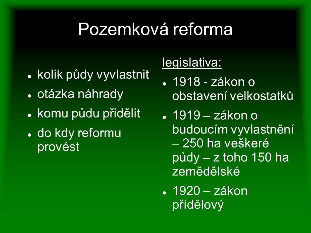 Pozemková reforma kolik půdy vyvlastnit otázka náhrady komu půdu přidělit do kdy reformu provést legislativa: 1918 - zákon o obstavení velkostatků 191