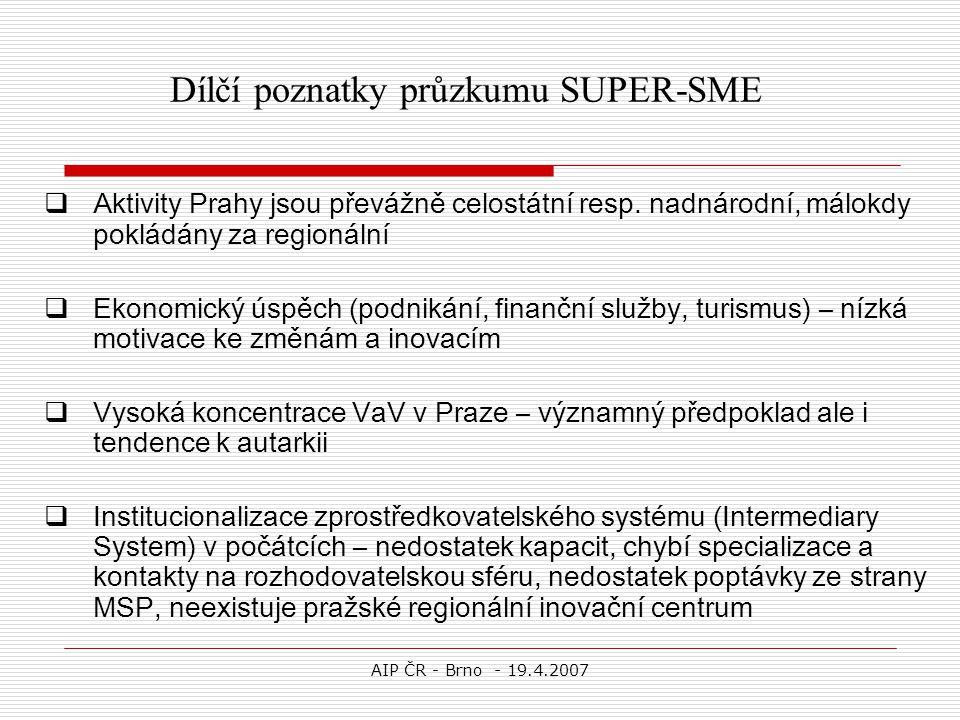 AIP ČR - Brno - 19.4.2007 Dílčí poznatky průzkumu SUPER-SME  Aktivity Prahy jsou převážně celostátní resp. nadnárodní, málokdy pokládány za regionáln