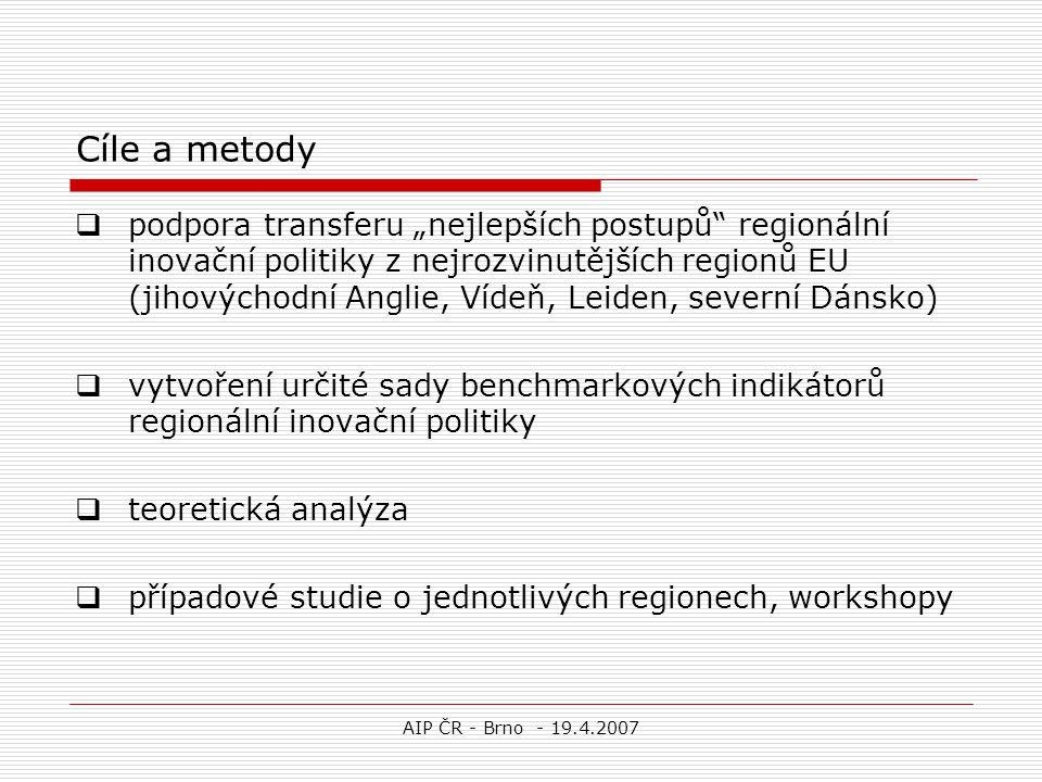 AIP ČR - Brno - 19.4.2007 Model: 3 různé aspekty regionální inovační politiky, které vytvářejí cyklus politiky učení  formování strategie  realizace strategie a pružnost politiky  realizace programů/projektů