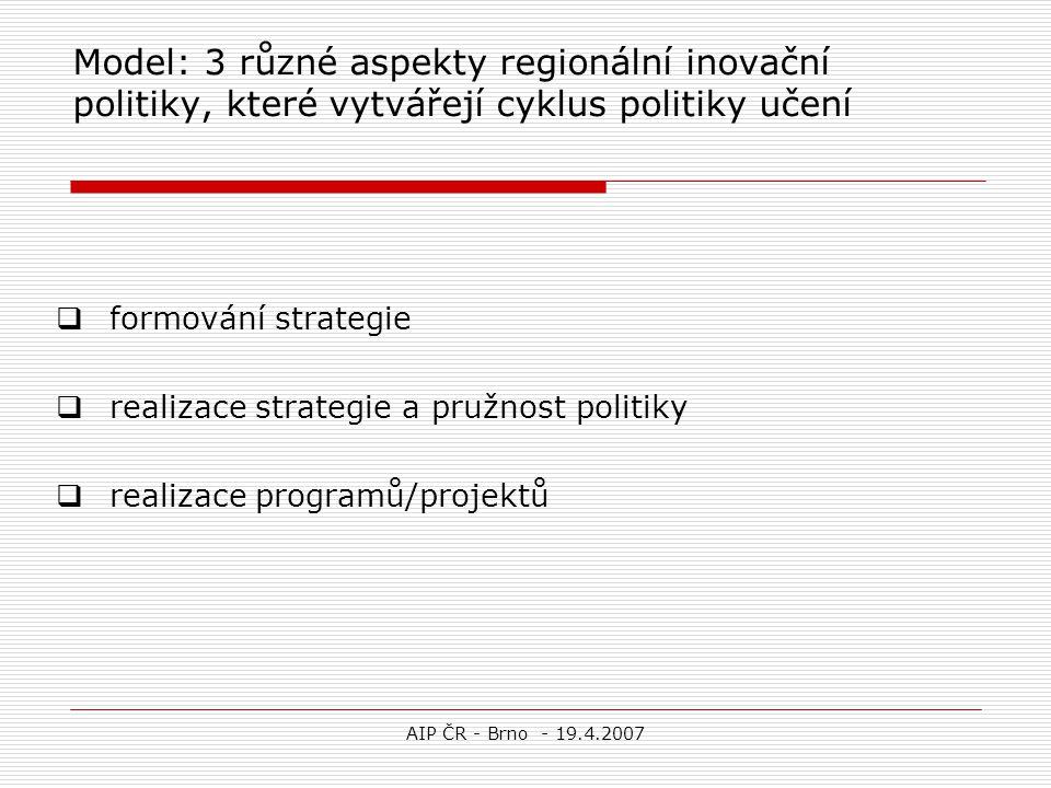 AIP ČR - Brno - 19.4.2007 Model: 3 různé aspekty regionální inovační politiky, které vytvářejí cyklus politiky učení  formování strategie  realizace