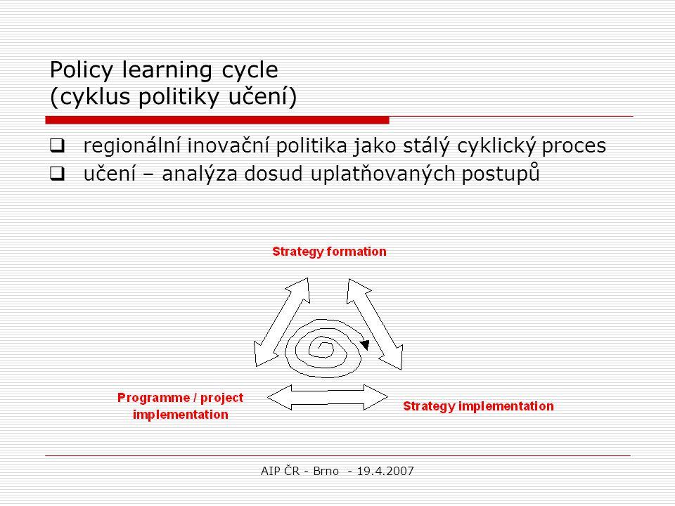 AIP ČR - Brno - 19.4.2007 Policy learning cycle (cyklus politiky učení)  regionální inovační politika jako stálý cyklický proces  učení – analýza do