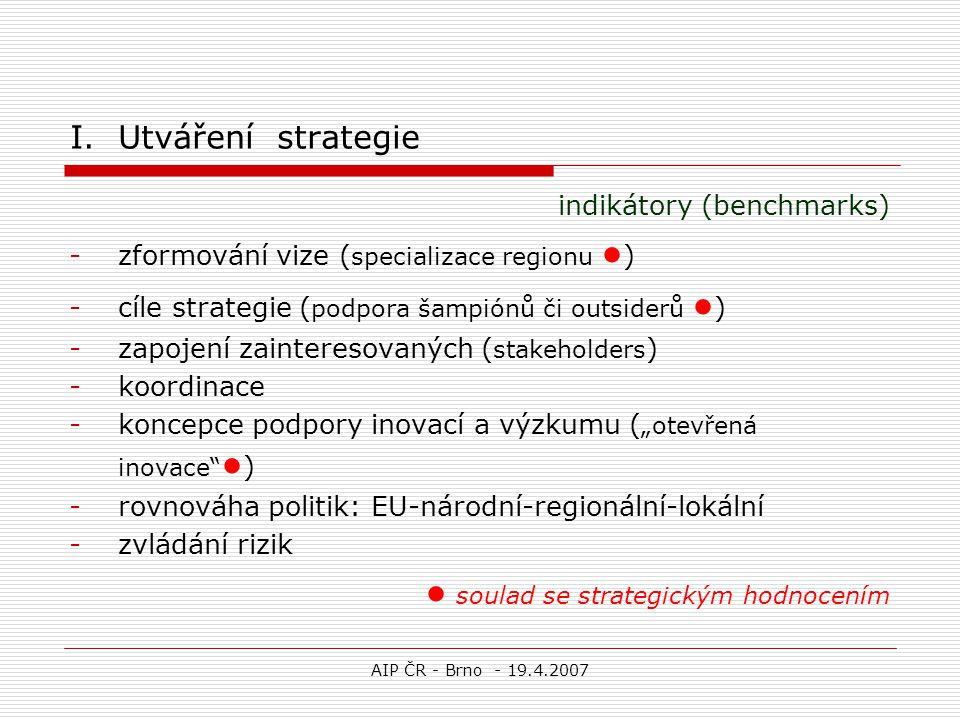 AIP ČR - Brno - 19.4.2007 I. Utváření strategie indikátory (benchmarks) -zformování vize ( specializace regionu ● ) -cíle strategie ( podpora šampiónů