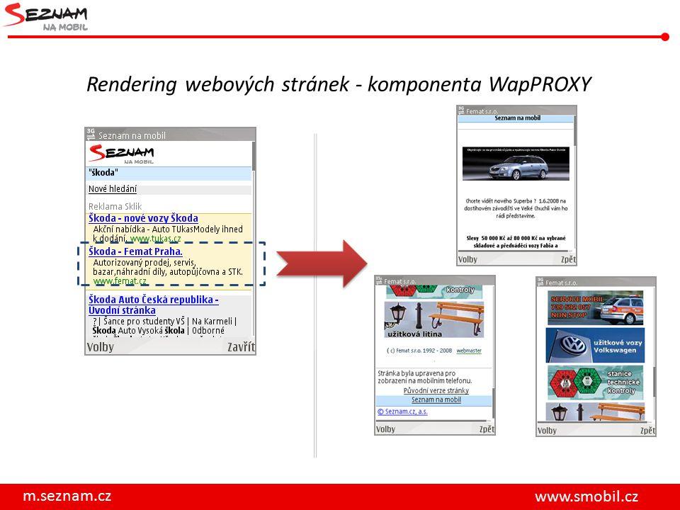 m.seznam.cz www.smobil.cz Rendering webových stránek - komponenta WapPROXY