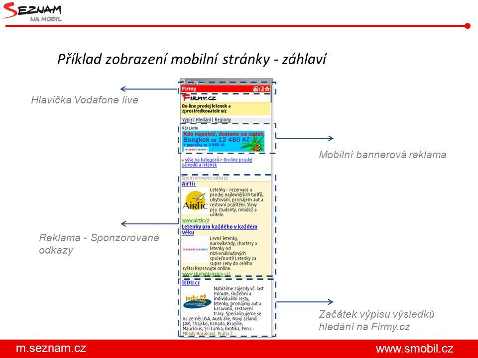 m.seznam.cz www.smobil.cz Příklad zobrazení mobilní stránky - záhlaví Hlavička Vodafone live Mobilní bannerová reklama Reklama - Sponzorované odkazy Z