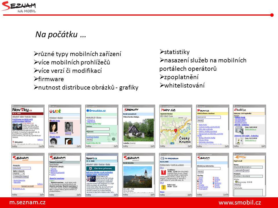m.seznam.cz www.smobil.cz Na počátku …  různé typy mobilních zařízení  více mobilních prohlížečů  více verzí či modifikací  firmware  nutnost dis