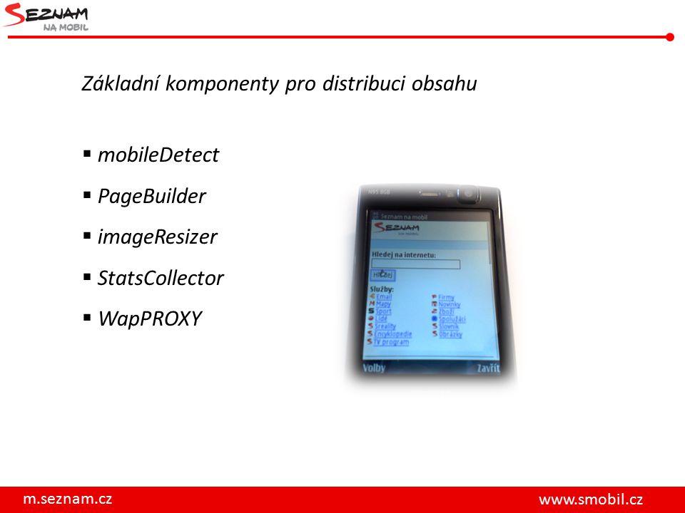 m.seznam.cz www.smobil.cz Základní komponenty pro distribuci obsahu  mobileDetect  PageBuilder  imageResizer  StatsCollector  WapPROXY