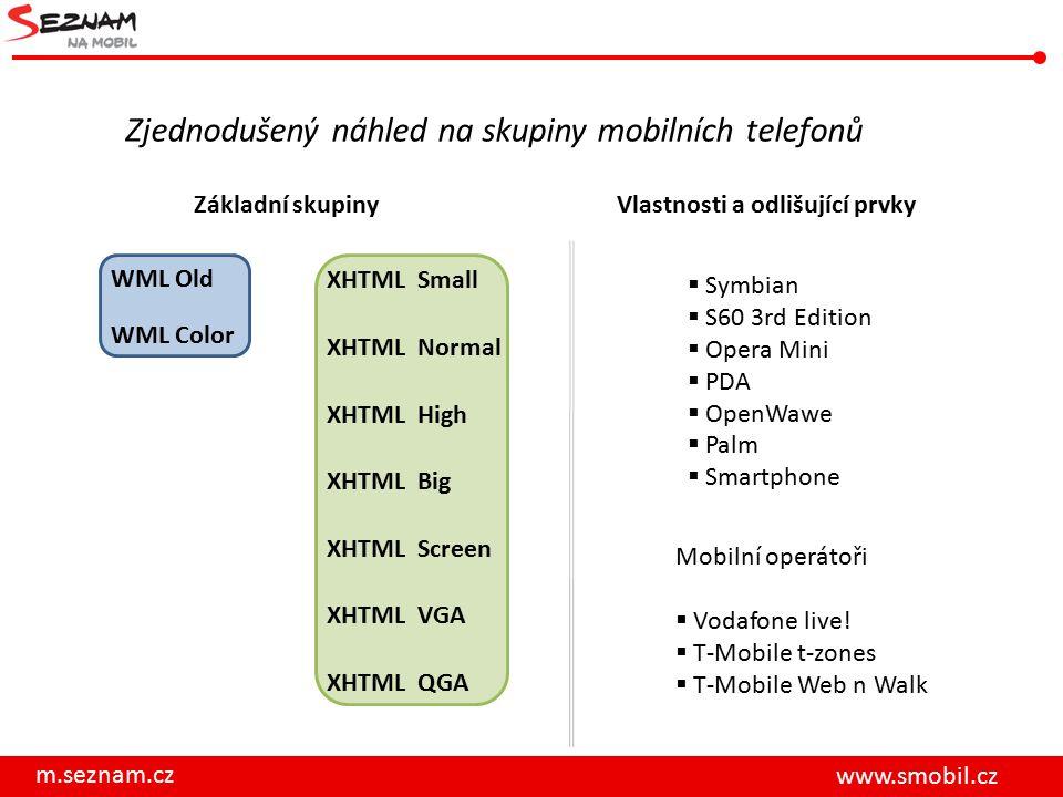 m.seznam.cz www.smobil.cz Zjednodušený náhled na skupiny mobilních telefonů XHTML Small XHTML Normal XHTML High XHTML Big XHTML QGA XHTML VGA WML Old WML Color XHTML Screen  Symbian  S60 3rd Edition  Opera Mini  PDA  OpenWawe  Palm  Smartphone Mobilní operátoři  Vodafone live.