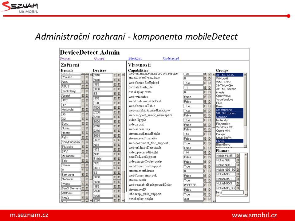 m.seznam.cz www.smobil.cz Administrační rozhraní - komponenta mobileDetect