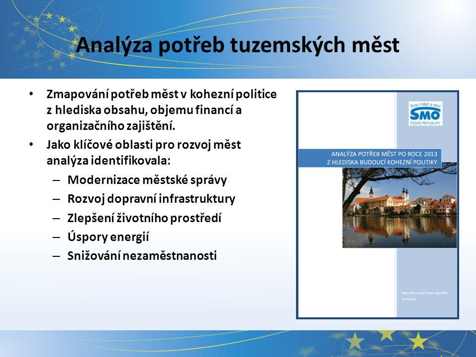 Analýza potřeb tuzemských měst Zmapování potřeb měst v kohezní politice z hlediska obsahu, objemu financí a organizačního zajištění.