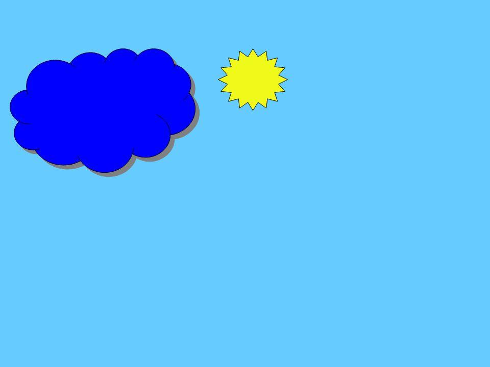 vlož duplikát snímku barvu mraku změň na tmavě modrou a zvětši ho tak, aby se dotýkal slunce vlož duplikát tohoto snímku mrak přebarvi na indigovou modř a zvětši tak, aby překrýval více než polovinu slunce (pokud se ti nedaří slunce překrýt, pak je potřeba změnit pořadí objektů – pravý klik na mrak, Pořadí/Přenést dopředu) 2.
