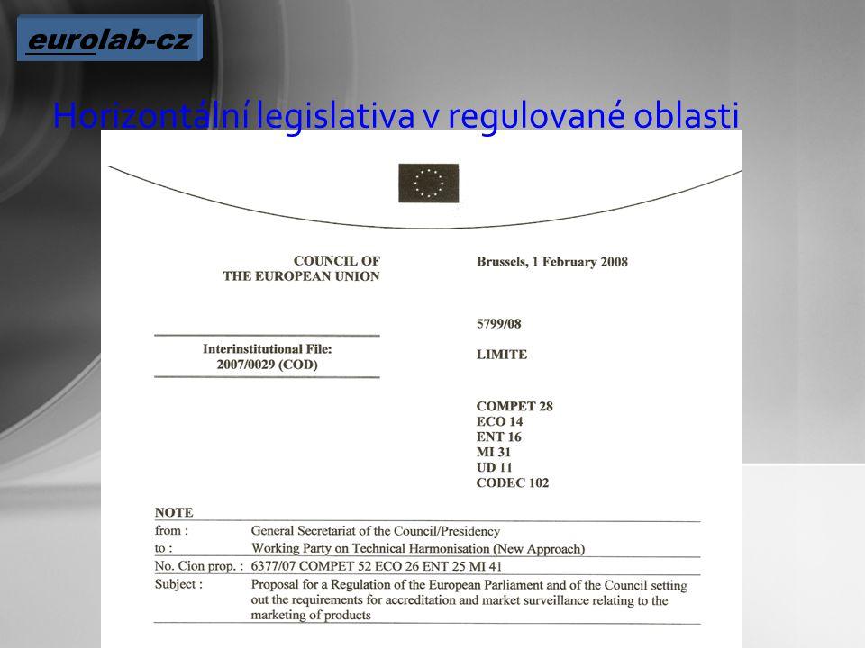 Horizontální legislativa v regulované oblasti eurolab-cz