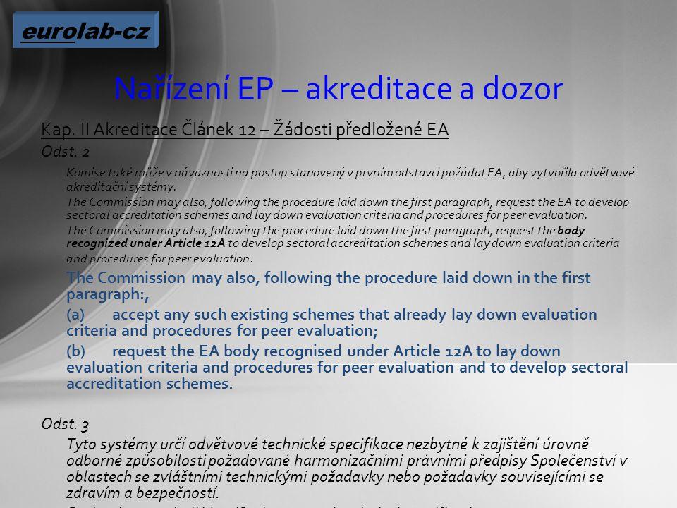 Nařízení EP – akreditace a dozor Kap. II Akreditace Článek 12 – Žádosti předložené EA Odst.