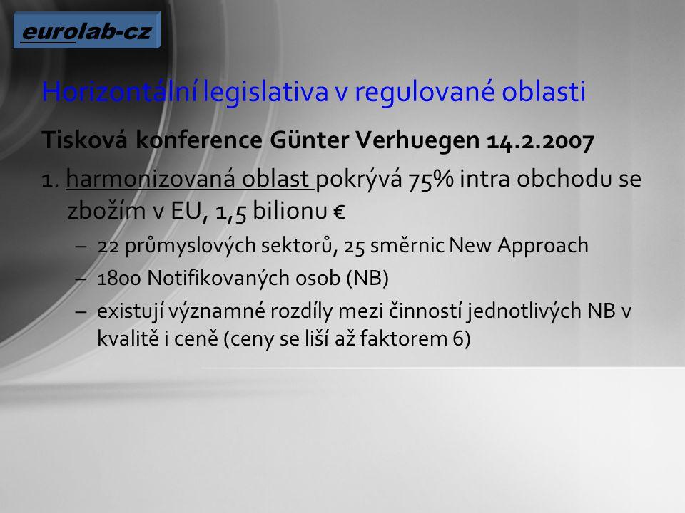 Horizontální legislativa v regulované oblasti Tisková konference Günter Verhuegen 14.2.2007 1.