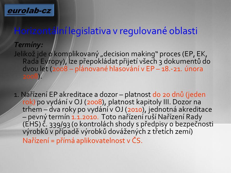"""Horizontální legislativa v regulované oblasti Termíny: Jelikož jde o komplikovaný """"decision making proces (EP, EK, Rada Evropy), lze přepokládat přijetí všech 3 dokumentů do dvou let (2008 – plánované hlasování v EP – 18.-21."""